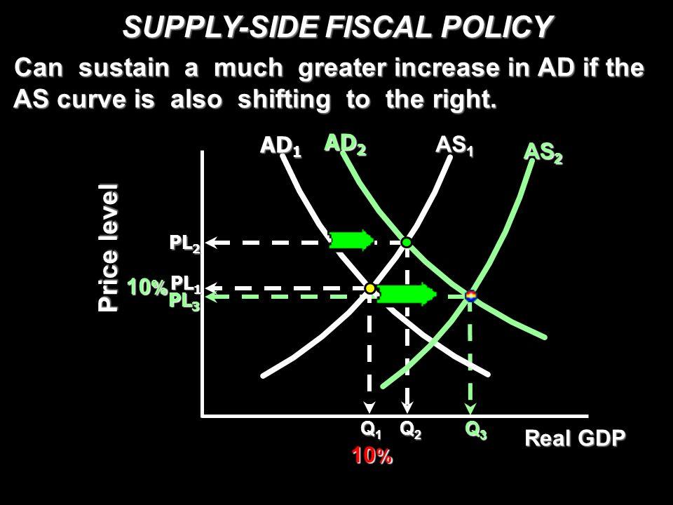 金融供给侧改革应为实体经济服务