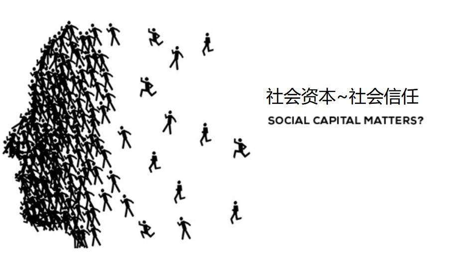 對社會組織的信任不夠?