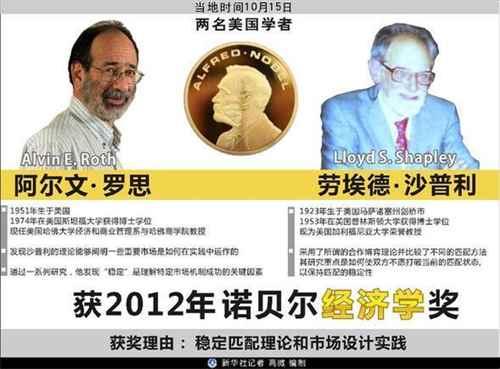 1994年诺贝尔经济学_...弈论经典 包含1994年诺贝尔经济学奖得主纳什的论文