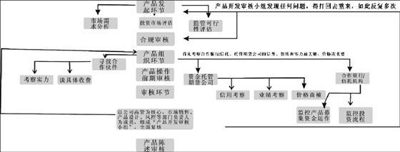 电路 电路图 电子 设计 素材 原理图 560_214