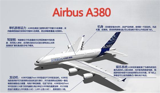 a380效应:南航空客a380机票一票难求