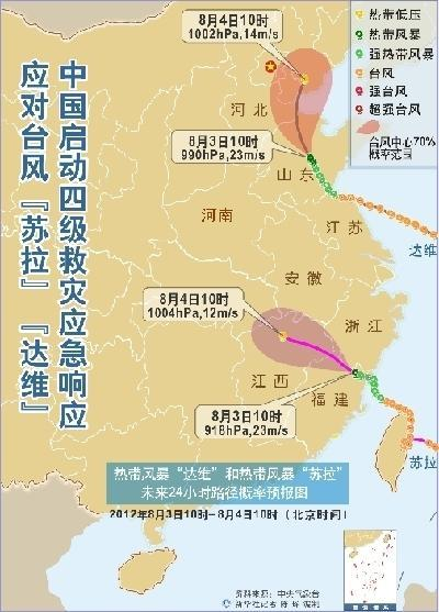 一文,以及中国天气台风网对10号台风达维的路径显示,就证明了刘先