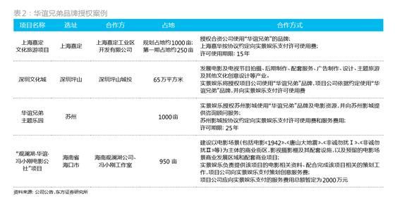 国产电影逆袭 解构中国电影产业链 2