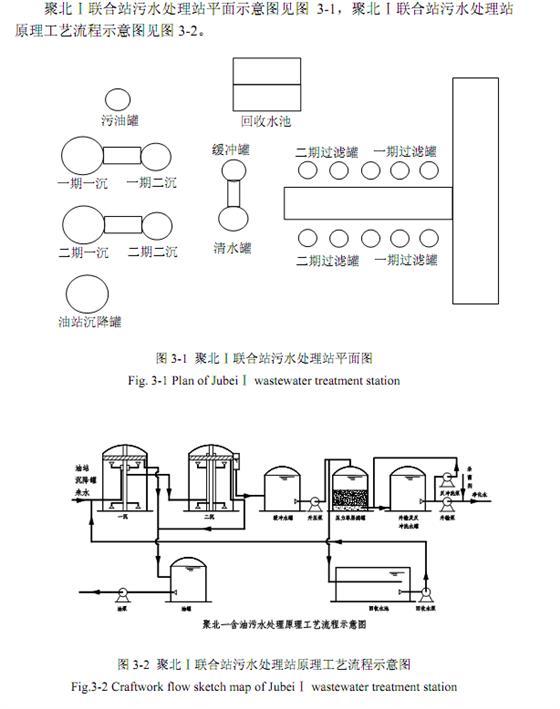 聚北Ⅰ联合站是大庆油田聚合物驱采油工艺工业化推广
