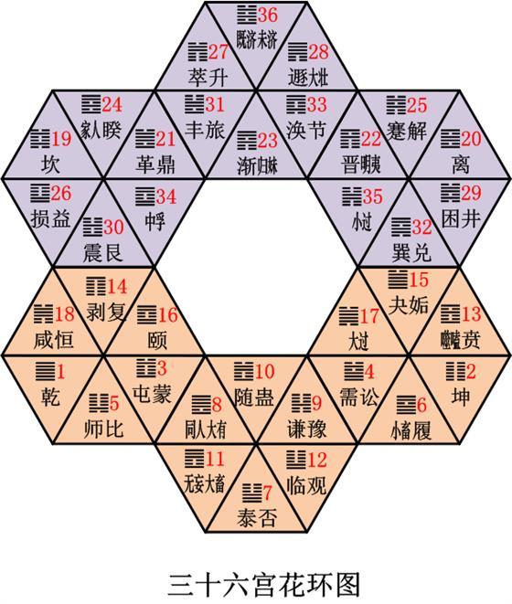 方形 角形 锂离子电池结构图