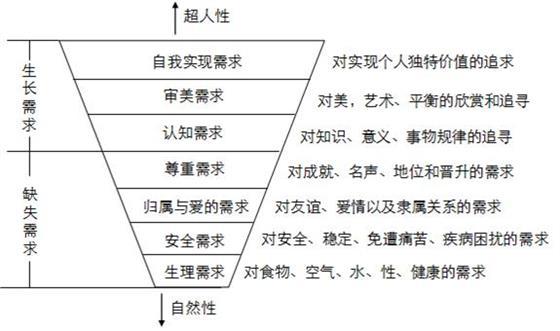 互联网时代三大竞争战略之平台化战略 - 杨少杰