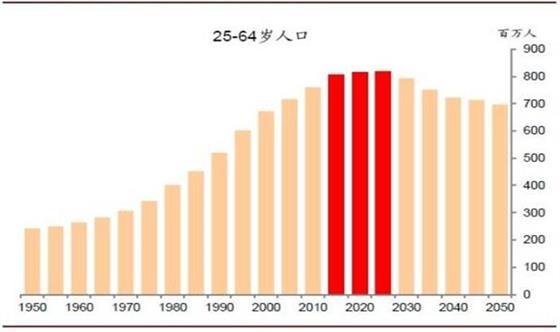 新加坡酒店_新加坡人口政策2012