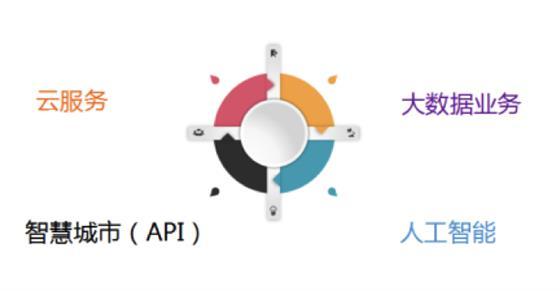 说明: http://img.haixiafeng.com.cn/2017/0809/20170809024501196.png