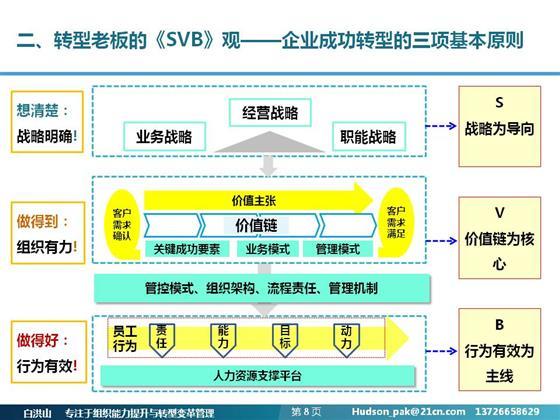 SVB详细图20160509.jpg