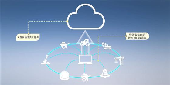 横向百度亚博体育阿里云、百度云、腾讯云和华为云